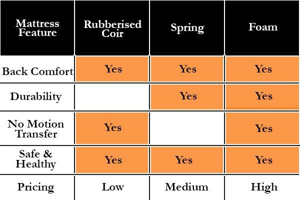 mattress guidelines