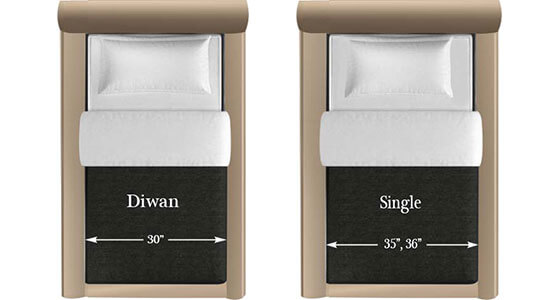 diwan and single mattress size