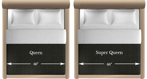 queen and super queen mattress size